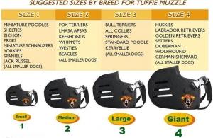 Proguard Tuffie Muzzle Set of 4